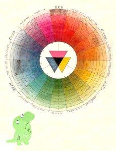 Colour Wheel Herb